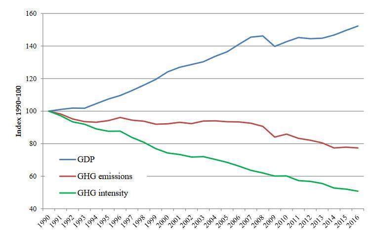 Ue, obbligo 30% taglio emissioni flotta auto entro 2030