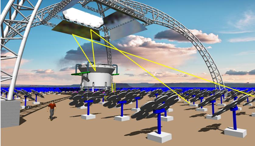 Solare termodinamico a sabbia una innovazione made in for Piani di produzione