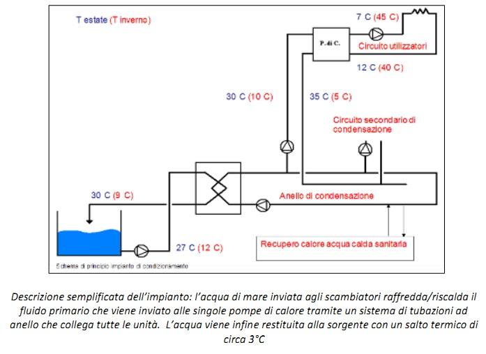 Schema Impianto Elettrico Per Condizionatore : Schema impianto condizionatore dual split fare di una mosca