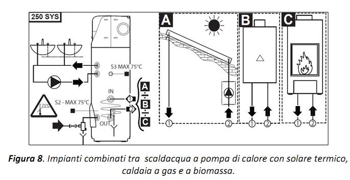 Pannello Solare Per Pompa Di Calore : Solare termico o pompa di calore per acs