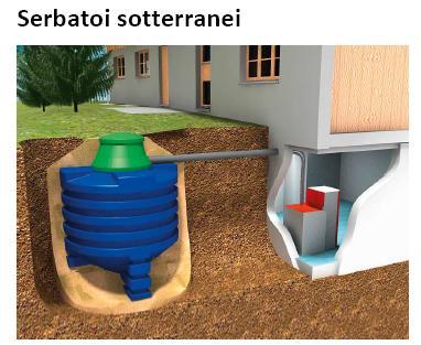Il pellet può essere immagazzinato anche in serbatoi sotterranei di