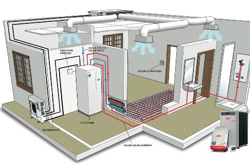 Mitsubishi e fronius insieme per la formazione for Impianto di riscaldamento con pompa di calore