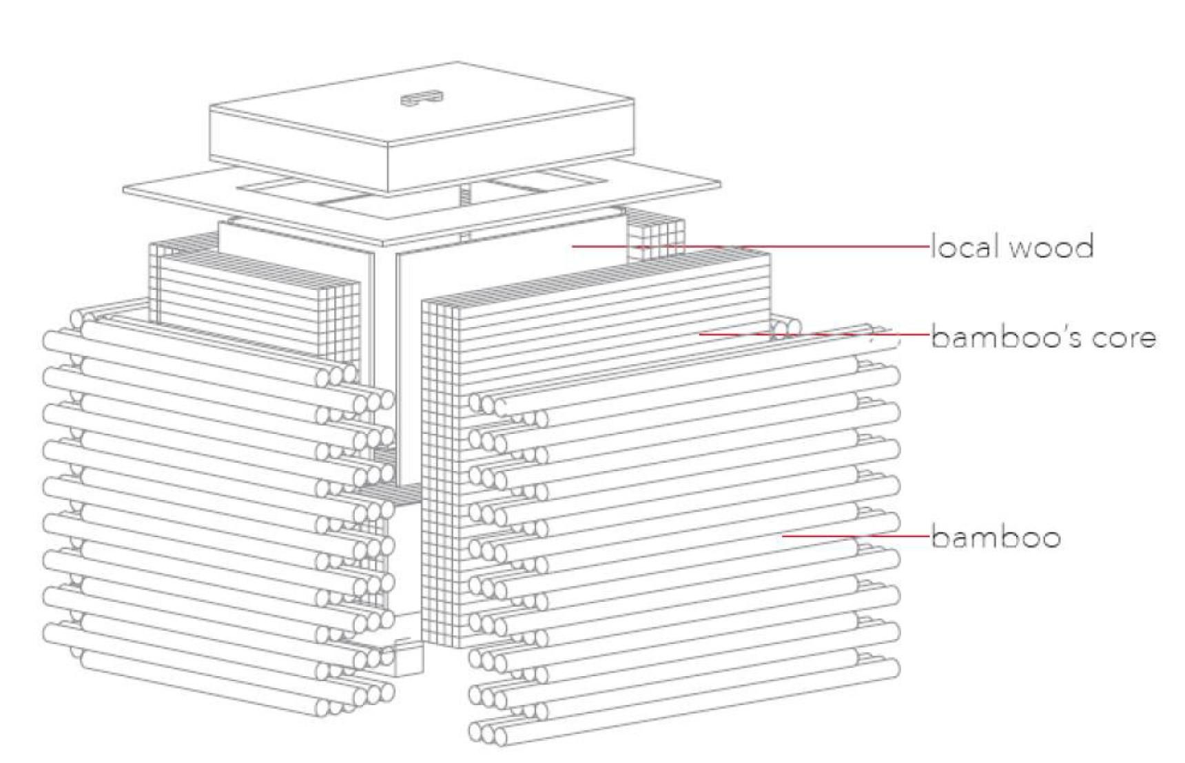 Un frigo fotovoltaico in bamboo da costruire da soli - Costruire casa da soli ...